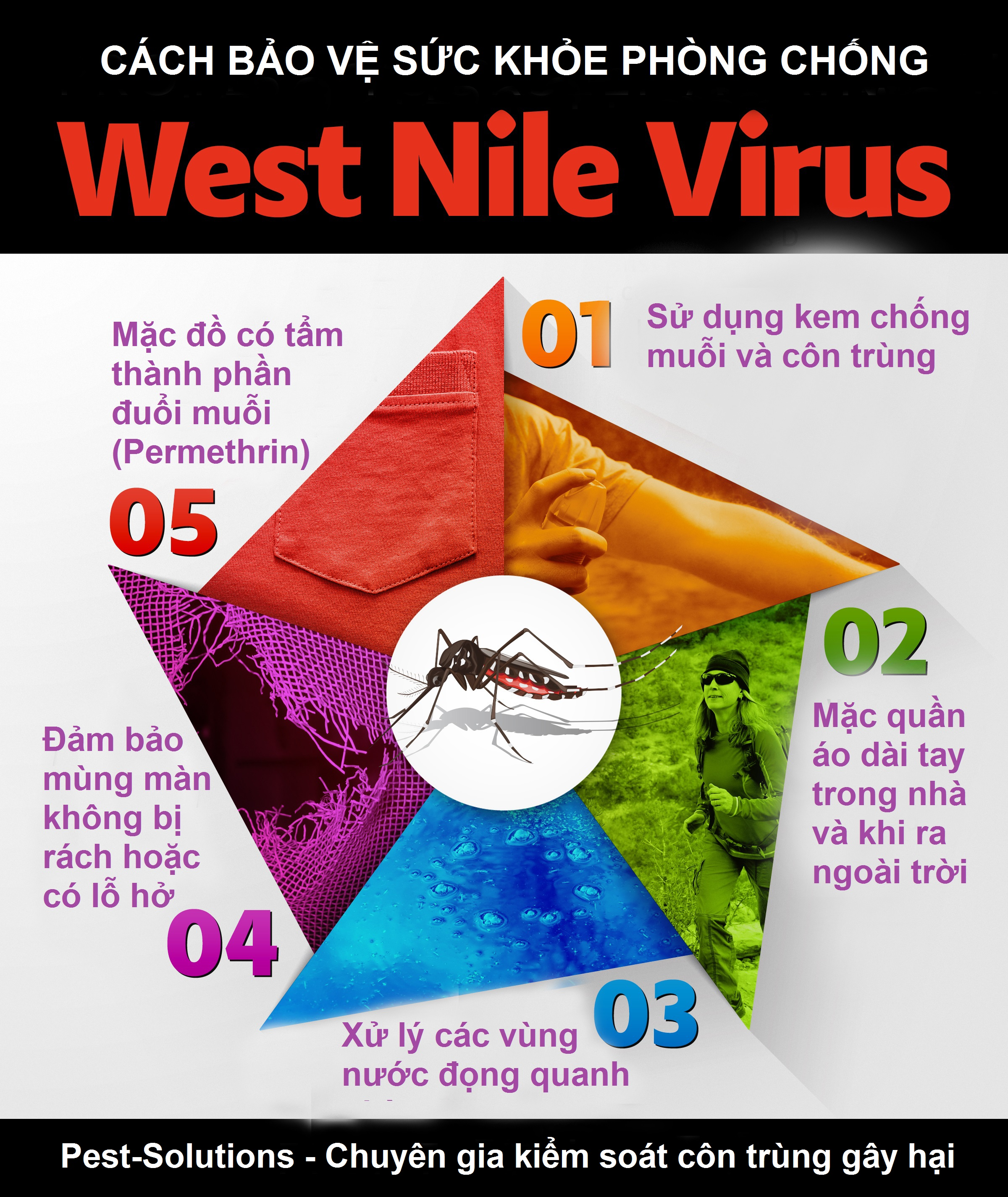 west-nile